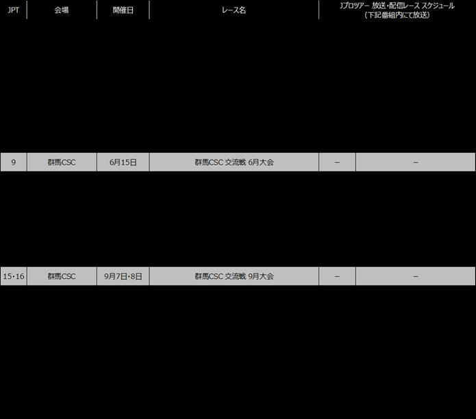 Jプロツアー放送日程