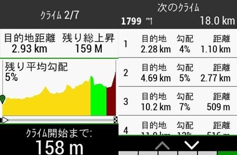 ヒルクライマー必見の「ClimbPro」機能