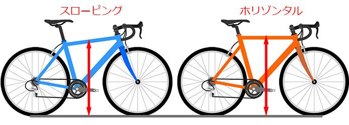 フレーム 比較 自転車